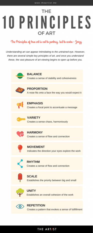 Principals of Art Infographics