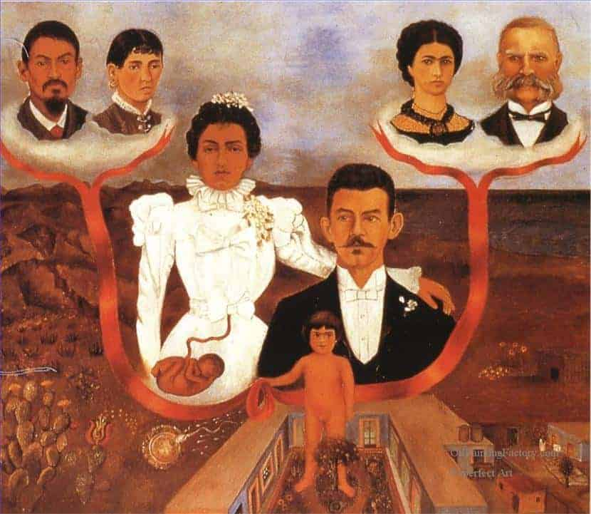 Frida Kahlo My Grandparents-My-Parents-and-Me